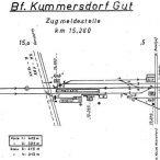 Bf. Kummersdorf Gut